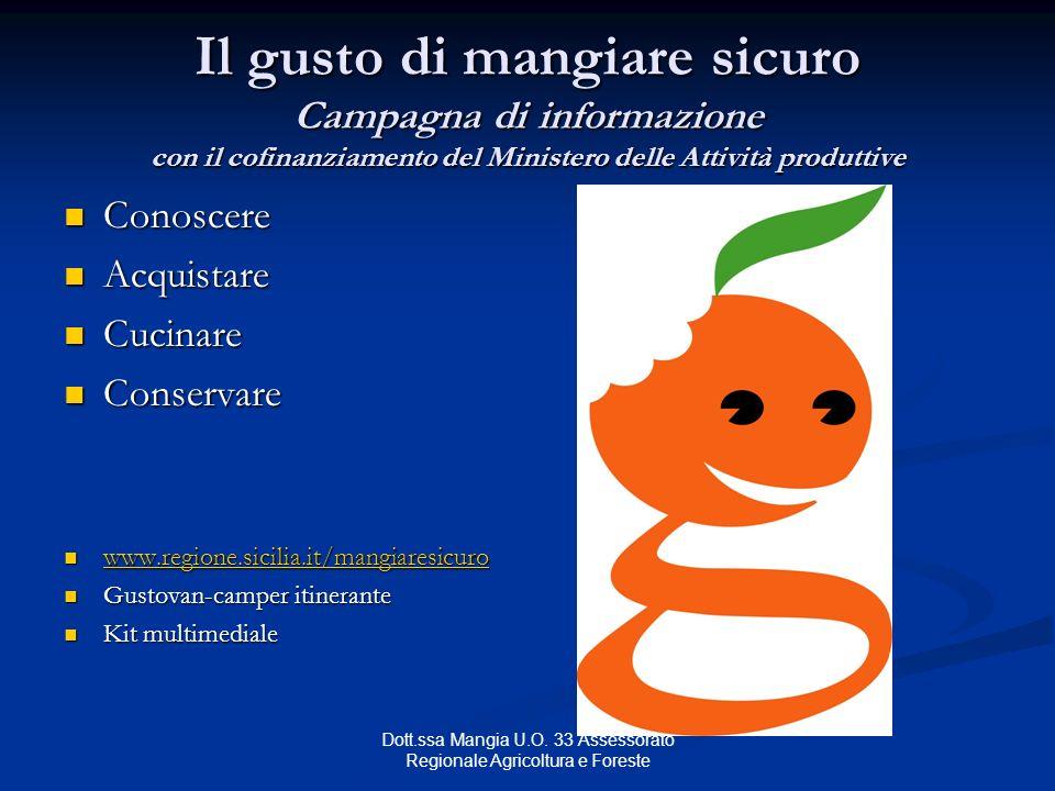 Dott.ssa Mangia U.O. 33 Assessorato Regionale Agricoltura e Foreste Il gusto di mangiare sicuro Campagna di informazione con il cofinanziamento del Mi