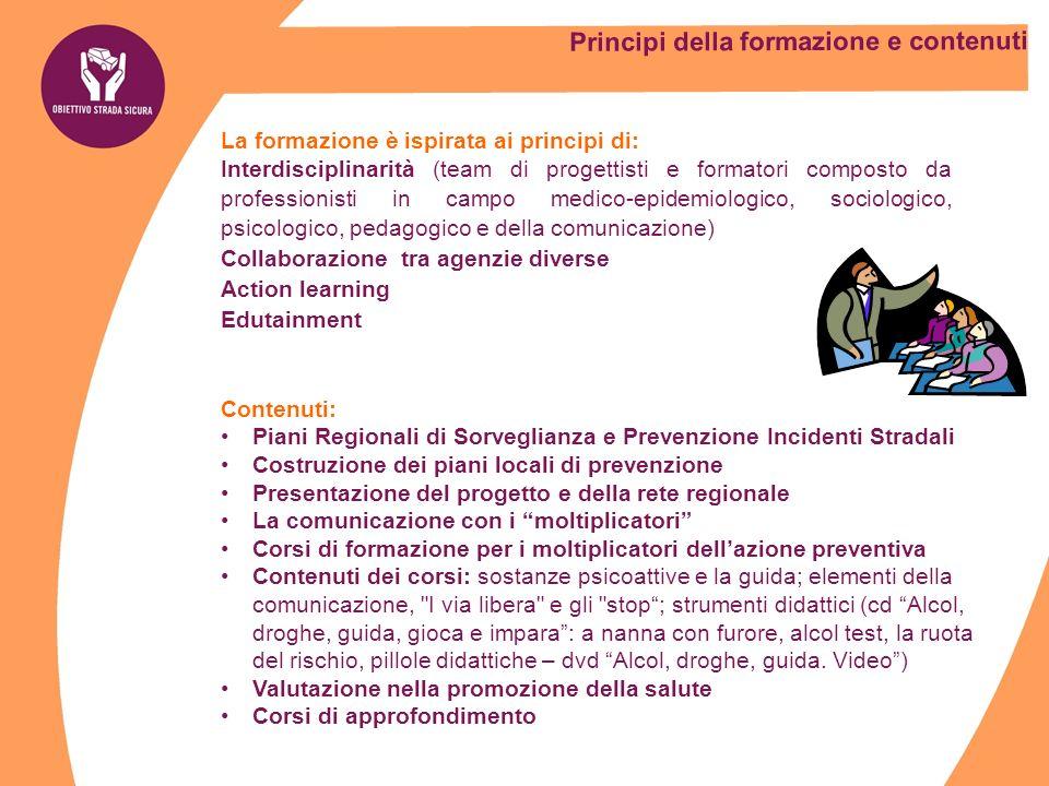 Principi della formazione e contenuti La formazione è ispirata ai principi di: Interdisciplinarità (team di progettisti e formatori composto da profes