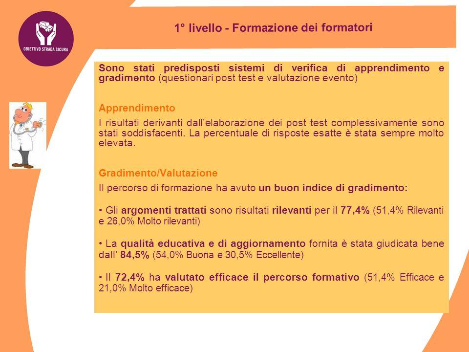1° livello - Formazione dei formatori Sono stati predisposti sistemi di verifica di apprendimento e gradimento (questionari post test e valutazione ev