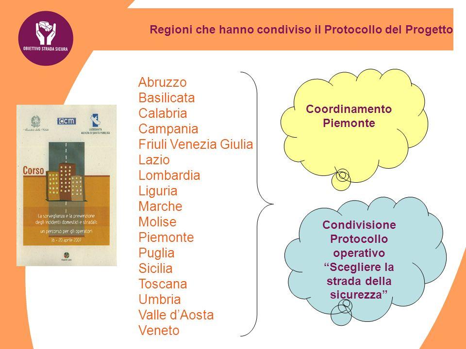 Abruzzo Basilicata Calabria Campania Friuli Venezia Giulia Lazio Lombardia Liguria Marche Molise Piemonte Puglia Sicilia Toscana Umbria Valle dAosta V