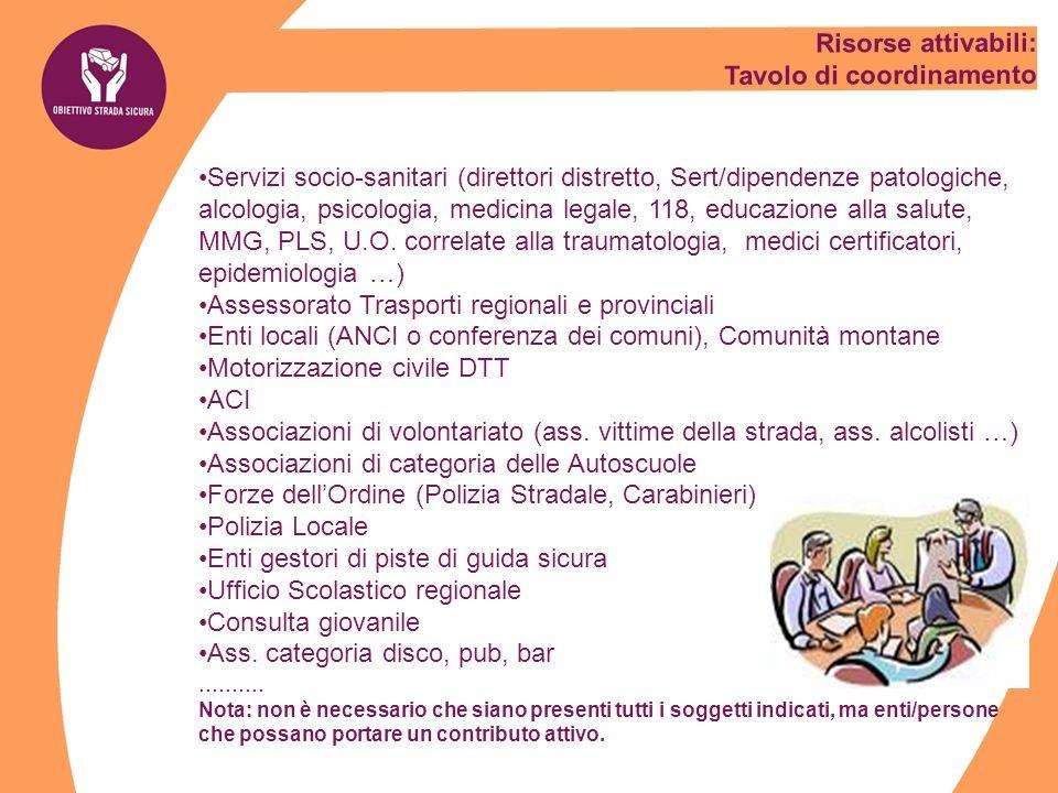 Risorse attivabili: Tavolo di coordinamento Servizi socio-sanitari (direttori distretto, Sert/dipendenze patologiche, alcologia, psicologia, medicina
