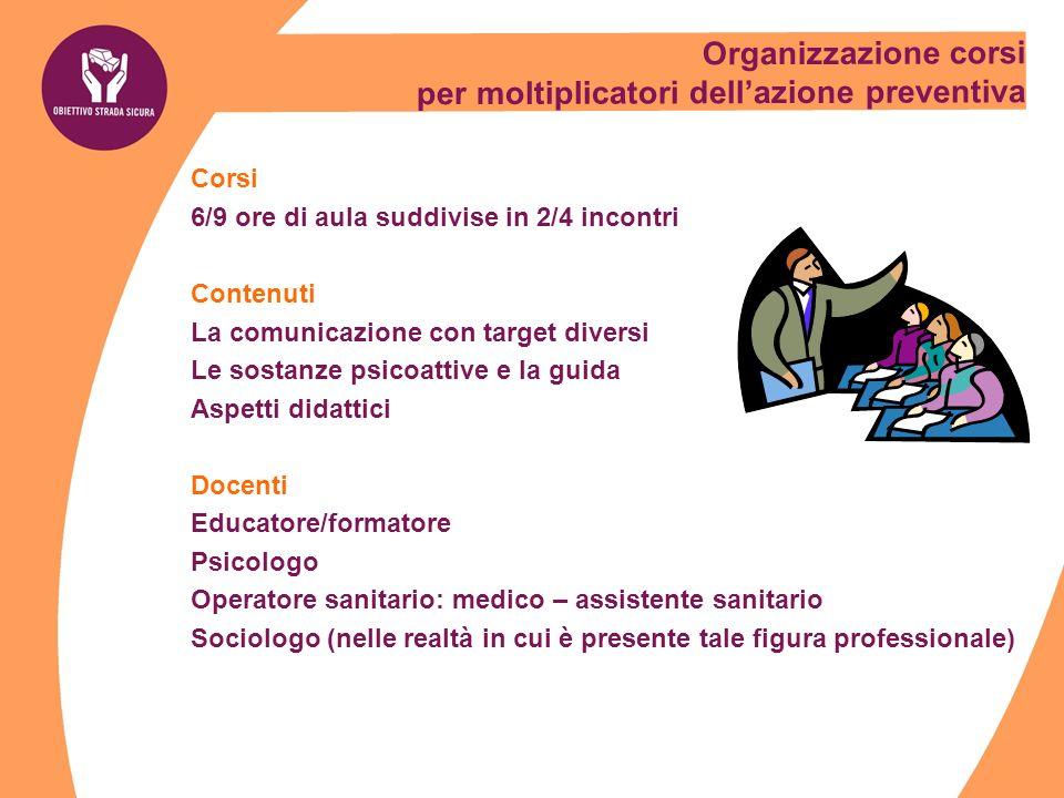 Corsi 6/9 ore di aula suddivise in 2/4 incontri Contenuti La comunicazione con target diversi Le sostanze psicoattive e la guida Aspetti didattici Doc
