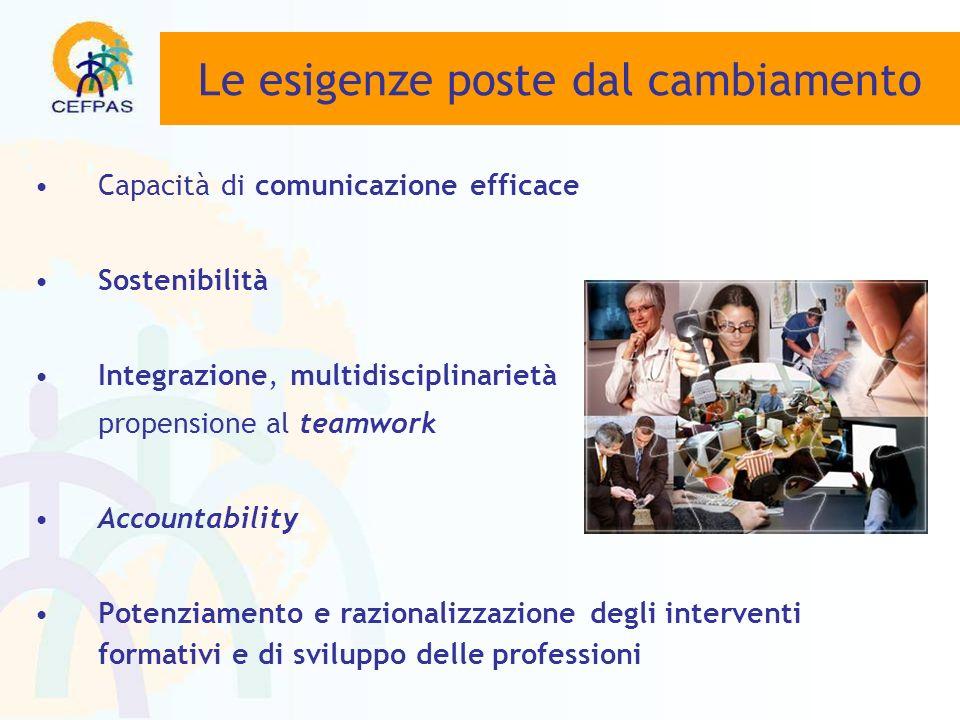 Capacità di comunicazione efficace Sostenibilità Integrazione, multidisciplinarietà propensione al teamwork Accountability Potenziamento e razionalizzazione degli interventi formativi e di sviluppo delle professioni Le esigenze poste dal cambiamento