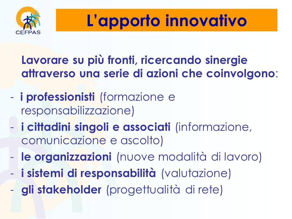 Lapporto innovativo Lavorare su più fronti, ricercando sinergie attraverso una serie di azioni che coinvolgono : - i professionisti (formazione e responsabilizzazione) - i cittadini singoli e associati (informazione, comunicazione e ascolto) - le organizzazioni (nuove modalità di lavoro) - i sistemi di responsabilità (valutazione) - gli stakeholder (progettualità di rete)