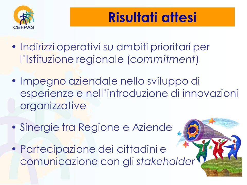 Risultati attesi Indirizzi operativi su ambiti prioritari per lIstituzione regionale (commitment) Impegno aziendale nello sviluppo di esperienze e nellintroduzione di innovazioni organizzative Sinergie tra Regione e Aziende Partecipazione dei cittadini e comunicazione con gli stakeholder