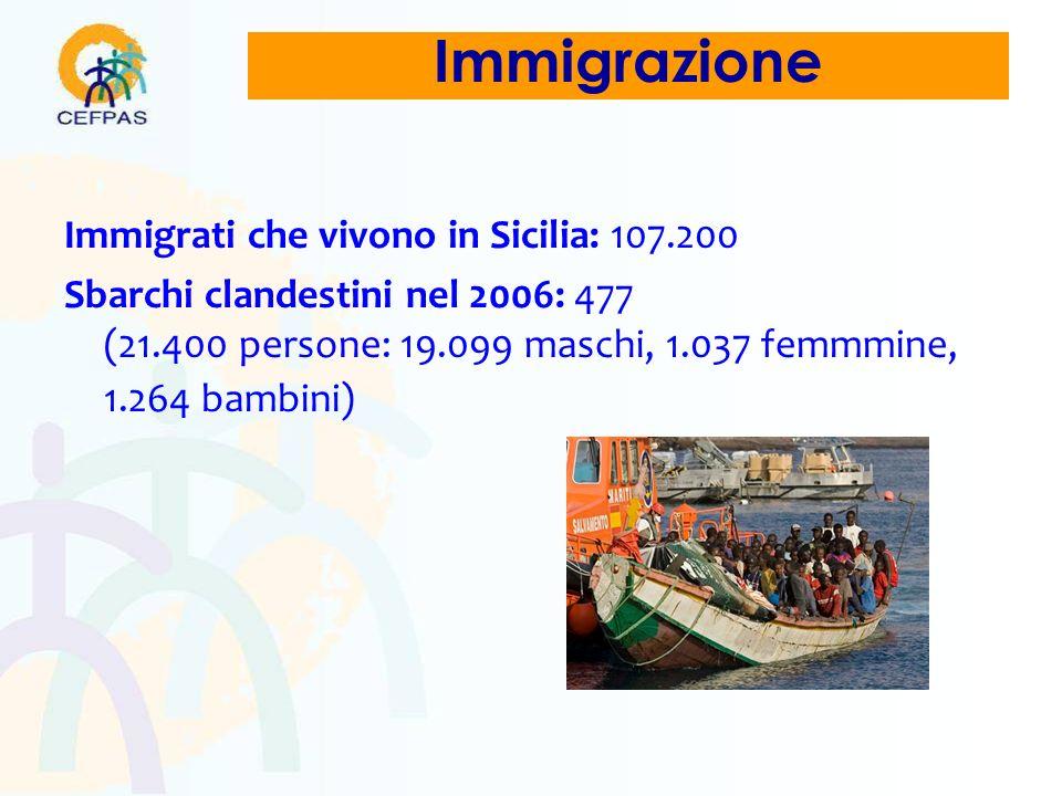 Immigrati che vivono in Sicilia: 107.200 Sbarchi clandestini nel 2006: 477 (21.400 persone: 19.099 maschi, 1.037 femmmine, 1.264 bambini) Immigrazione