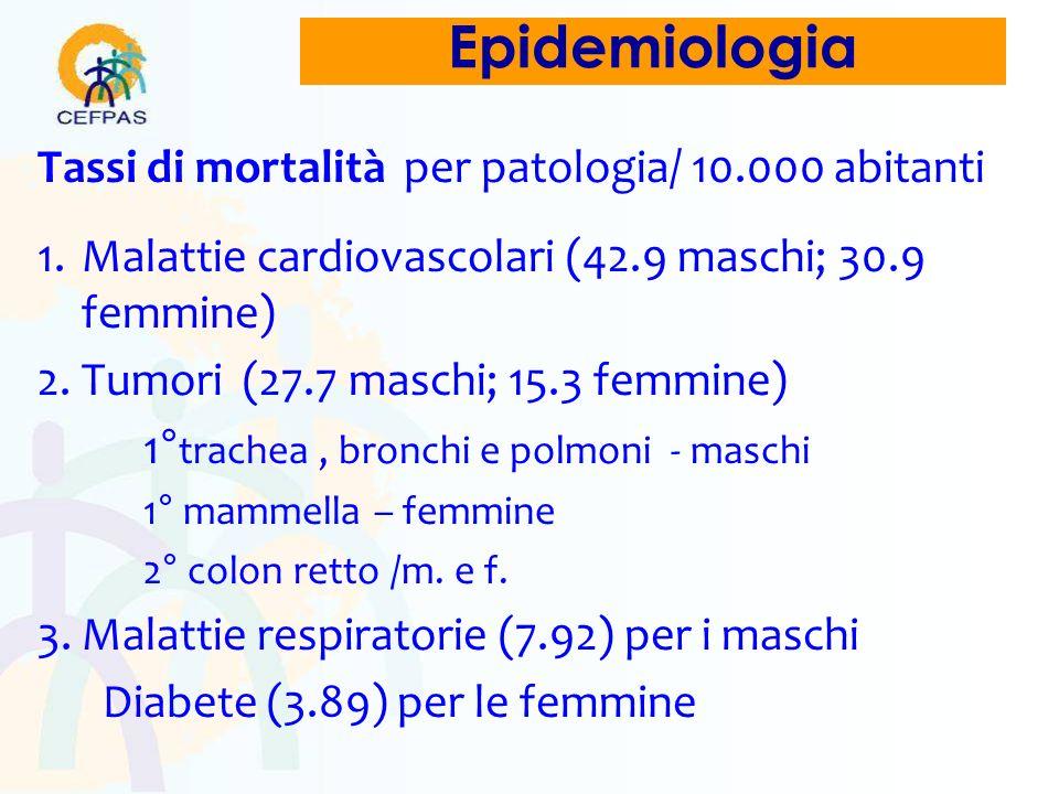 Tassi di mortalità per patologia/ 10.000 abitanti 1.Malattie cardiovascolari (42.9 maschi; 30.9 femmine) 2.Tumori (27.7 maschi; 15.3 femmine) 1° trachea, bronchi e polmoni - maschi 1° mammella – femmine 2° colon retto /m.