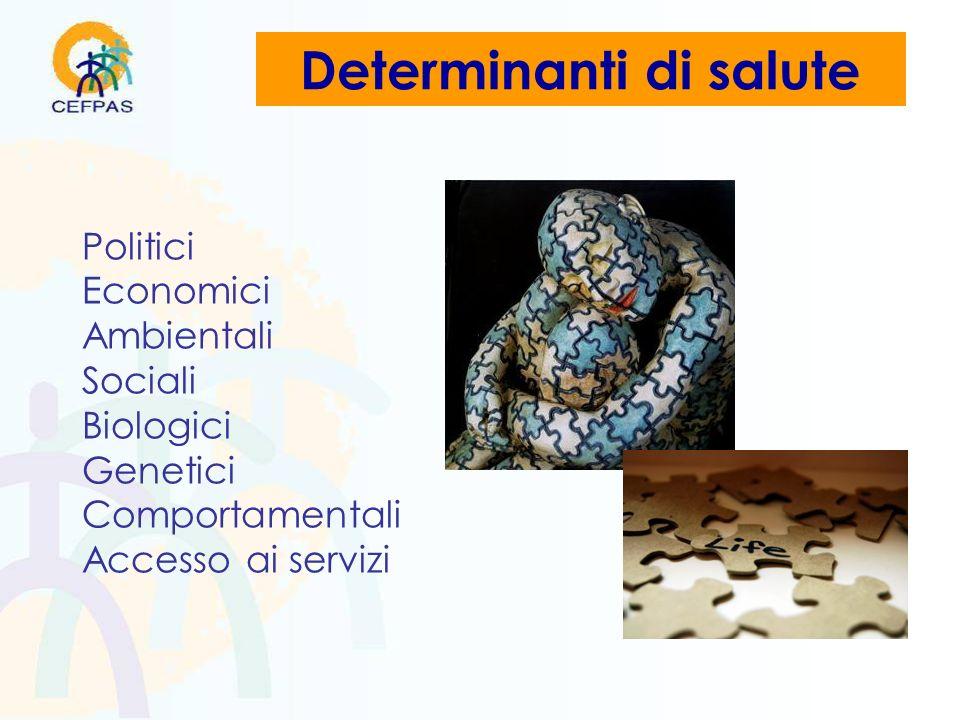 Determinanti di salute Politici Economici Ambientali Sociali Biologici Genetici Comportamentali Accesso ai servizi