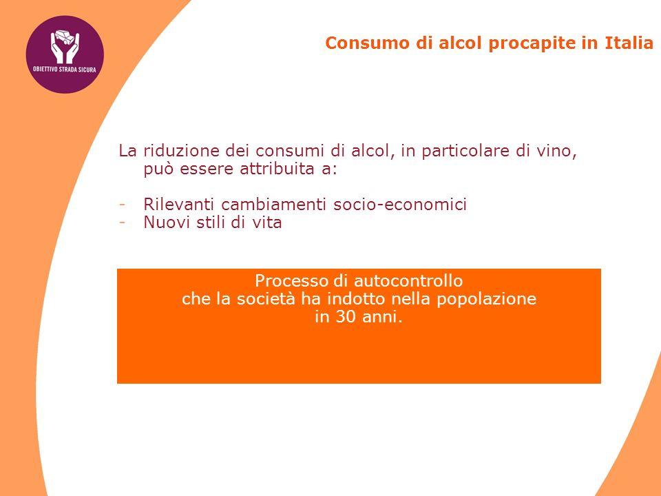 La riduzione dei consumi di alcol, in particolare di vino, può essere attribuita a: -Rilevanti cambiamenti socio-economici -Nuovi stili di vita Processo di autocontrollo che la società ha indotto nella popolazione in 30 anni.