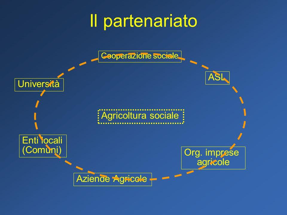 Il partenariato Agricoltura sociale Cooperazione sociale ASL Org.