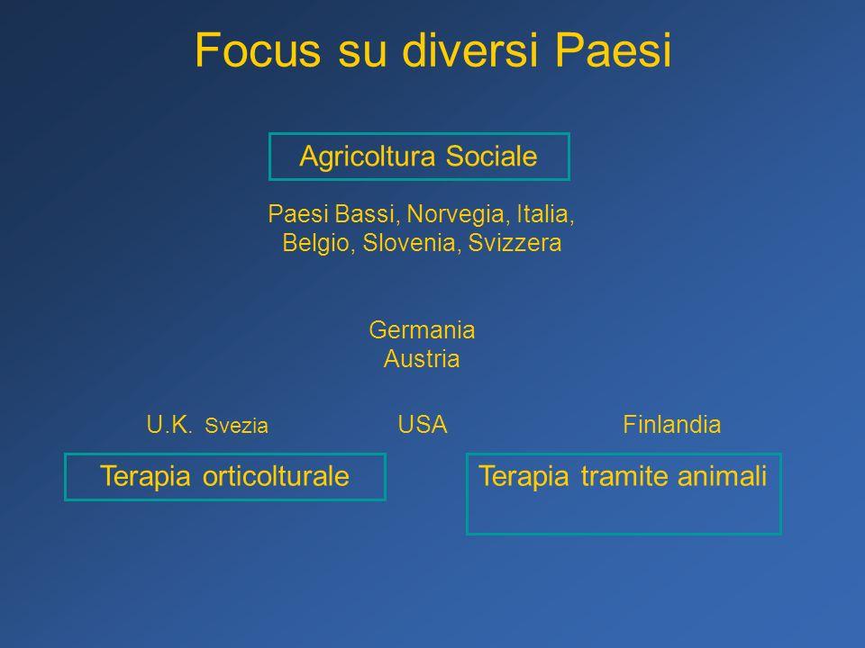 Focus su diversi Paesi Agricoltura Sociale Terapia orticolturaleTerapia tramite animali Paesi Bassi, Norvegia, Italia, Belgio, Slovenia, Svizzera U.K.