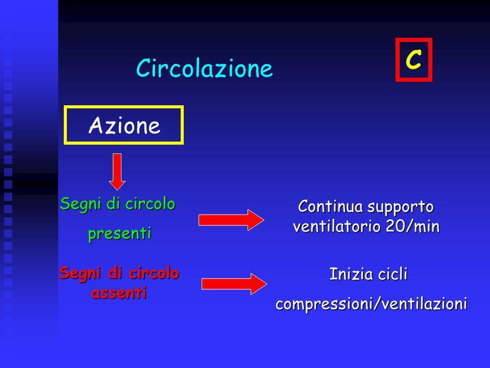 Azione Segni di circolo presenti presenti Segni di circolo assenti Continua supporto ventilatorio 20/min Inizia cicli compressioni/ventilazioni Circol