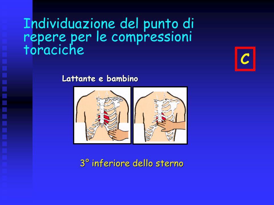 Individuazione del punto di repere per le compressioni toraciche Lattante e bambino C 3° inferiore dello sterno
