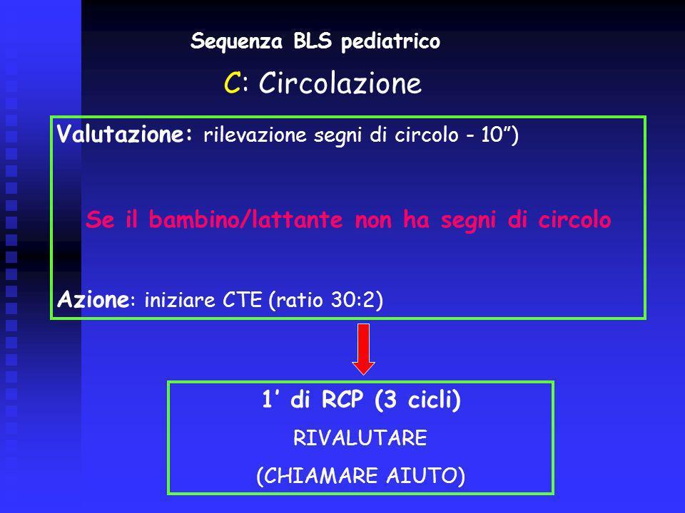 Sequenza BLS pediatrico Valutazione: rilevazione segni di circolo - 10) Se il bambino/lattante non ha segni di circolo Azione : iniziare CTE (ratio 30
