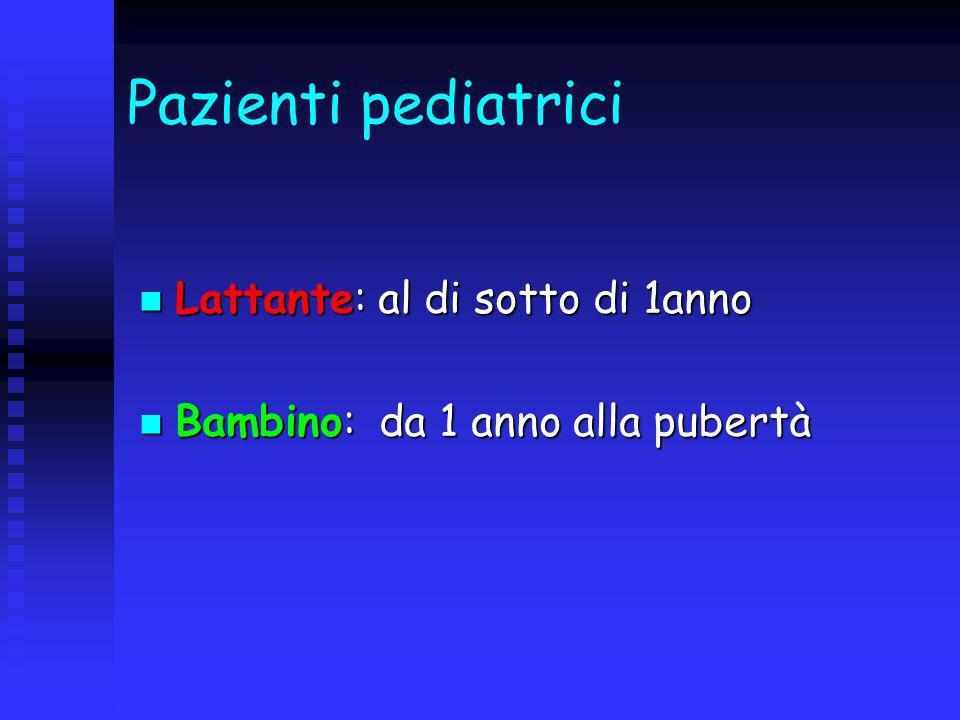 Pazienti pediatrici Lattante: al di sotto di 1anno Lattante: al di sotto di 1anno Bambino: da 1 anno alla pubertà Bambino: da 1 anno alla pubertà