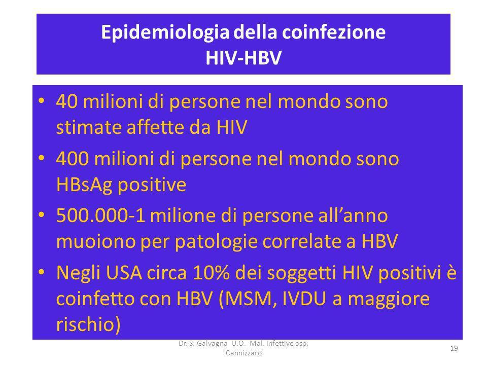 Dr. S. Galvagna U.O. Mal. Infettive osp. Cannizzaro 19 Epidemiologia della coinfezione HIV-HBV 40 milioni di persone nel mondo sono stimate affette da