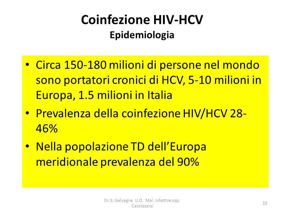 Dr. S. Galvagna U.O. Mal. Infettive osp. Cannizzaro 33 Coinfezione HIV-HCV Epidemiologia Circa 150-180 milioni di persone nel mondo sono portatori cro
