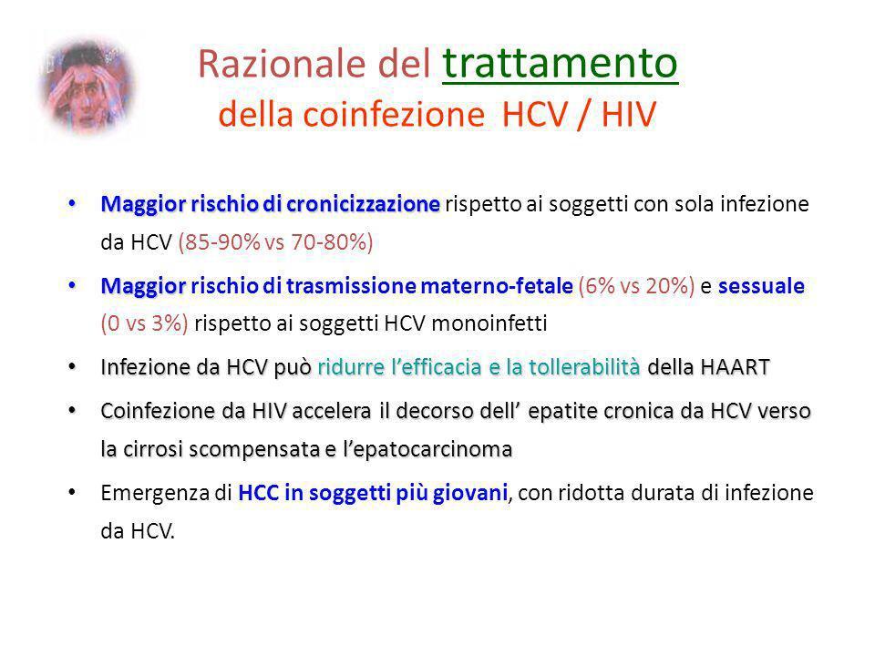 Razionale del trattamento della coinfezione HCV / HIV Maggior rischio di cronicizzazione Maggior rischio di cronicizzazione rispetto ai soggetti con s