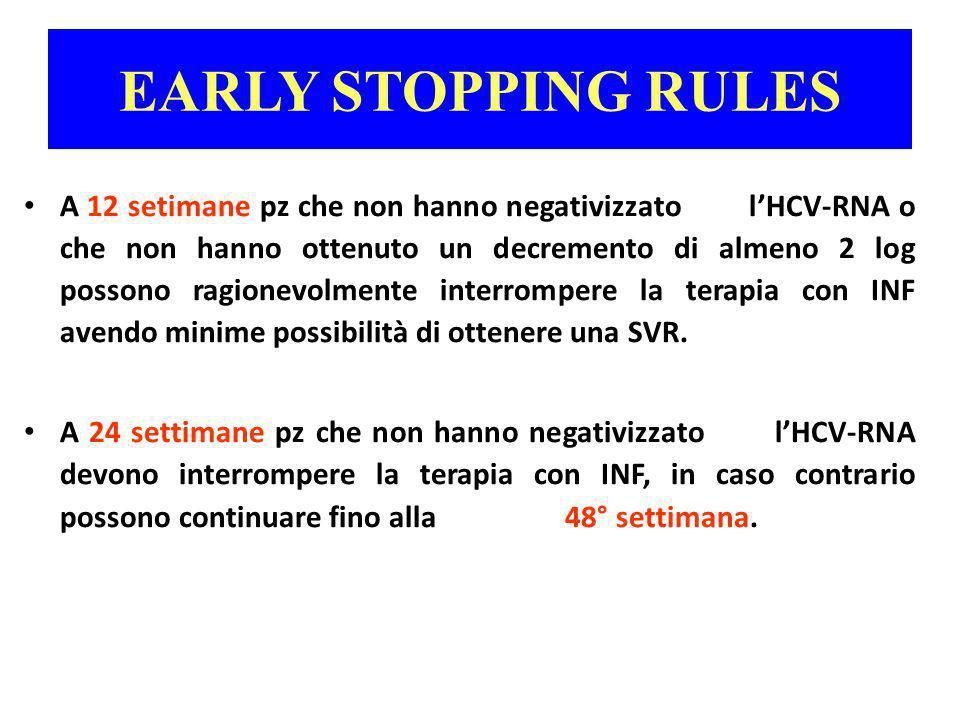EARLY STOPPING RULES A 12 setimane pz che non hanno negativizzato lHCV-RNA o che non hanno ottenuto un decremento di almeno 2 log possono ragionevolme