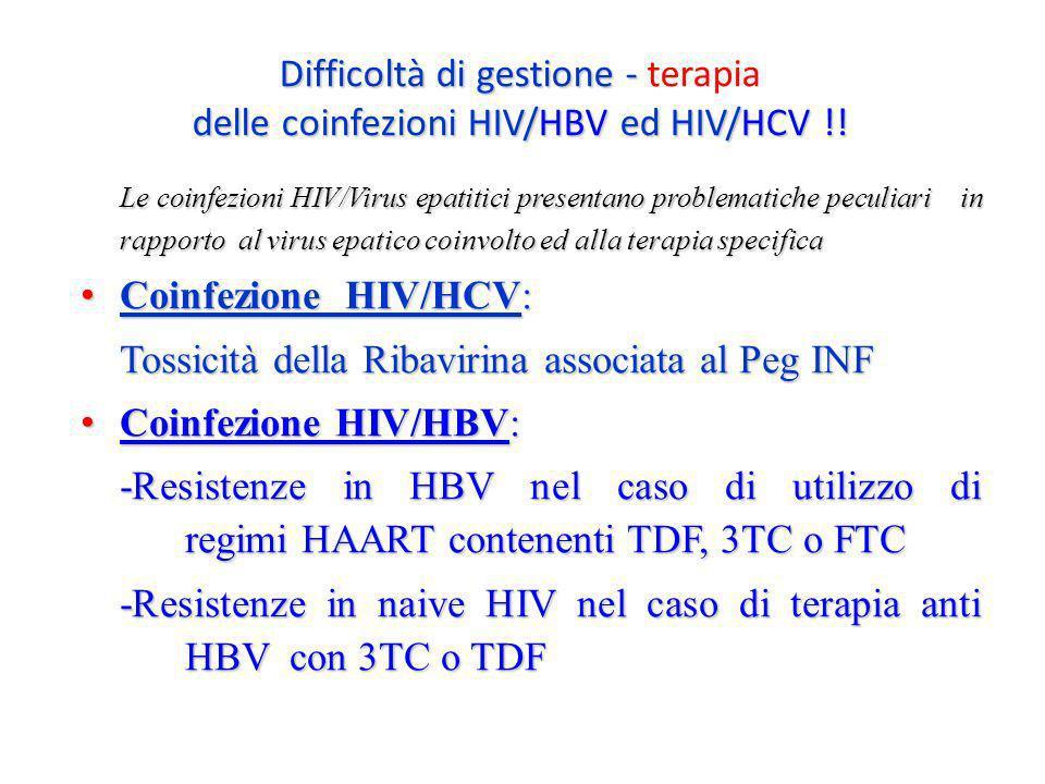 Difficoltà di gestione - delle coinfezioni HIV/HBV ed HIV/HCV !! Difficoltà di gestione - terapia delle coinfezioni HIV/HBV ed HIV/HCV !! Le coinfezio