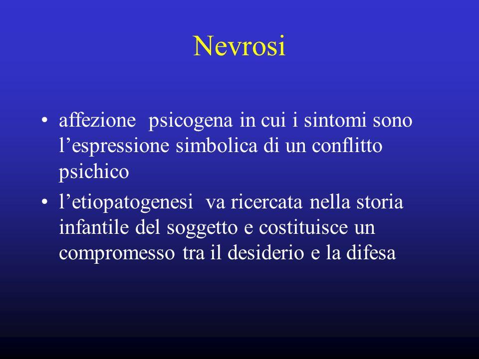 Nevrosi affezione psicogena in cui i sintomi sono lespressione simbolica di un conflitto psichico letiopatogenesi va ricercata nella storia infantile