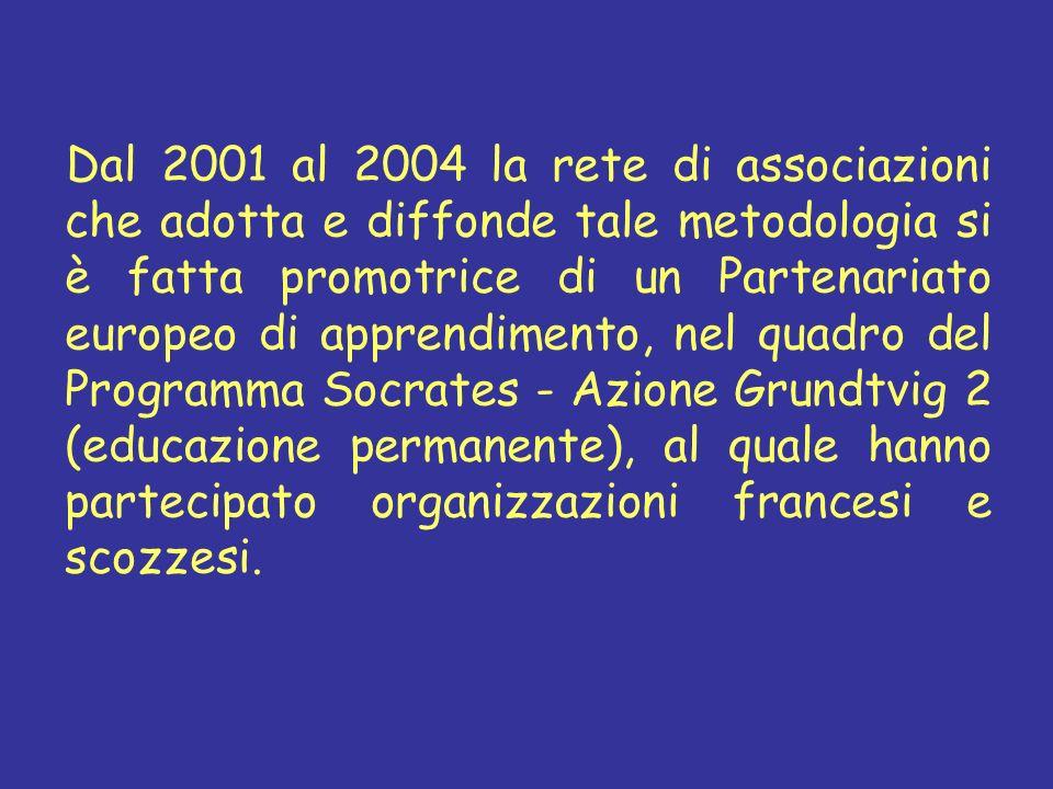 Dal 2001 al 2004 la rete di associazioni che adotta e diffonde tale metodologia si è fatta promotrice di un Partenariato europeo di apprendimento, nel