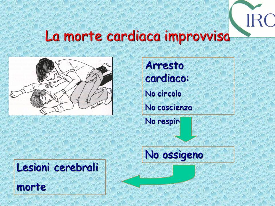 La morte cardiaca improvvisa Arresto cardiaco: No circolo No coscienza No respiro No ossigeno Lesioni cerebrali morte