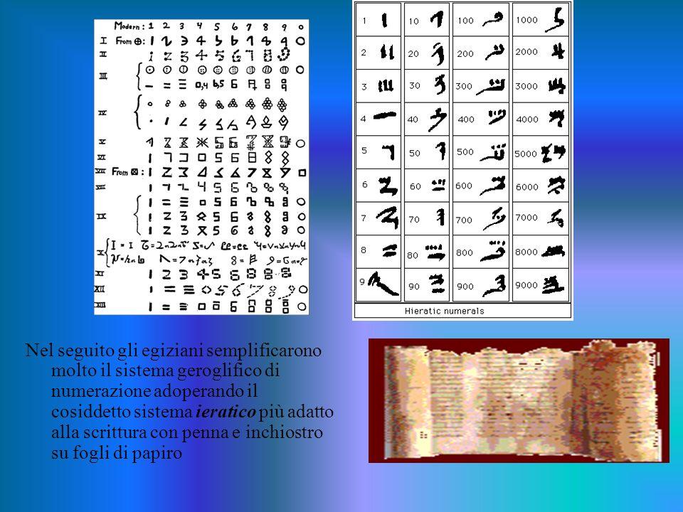 Nel seguito gli egiziani semplificarono molto il sistema geroglifico di numerazione adoperando il cosiddetto sistema ieratico più adatto alla scrittur
