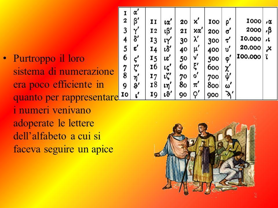 Purtroppo il loro sistema di numerazione era poco efficiente in quanto per rappresentare i numeri venivano adoperate le lettere dellalfabeto a cui si