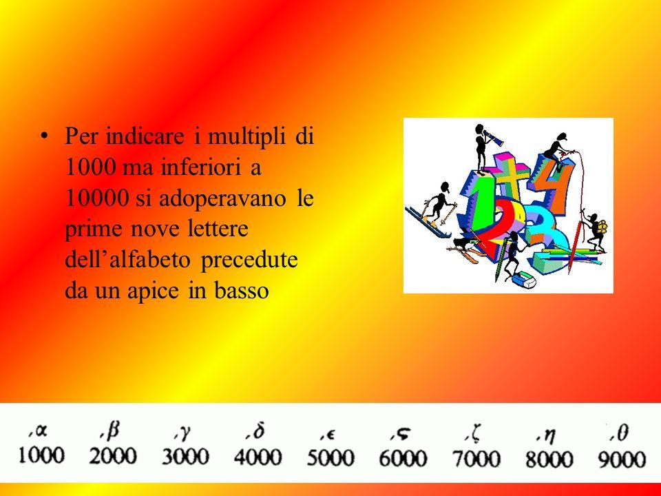 Per indicare i multipli di 1000 ma inferiori a 10000 si adoperavano le prime nove lettere dellalfabeto precedute da un apice in basso