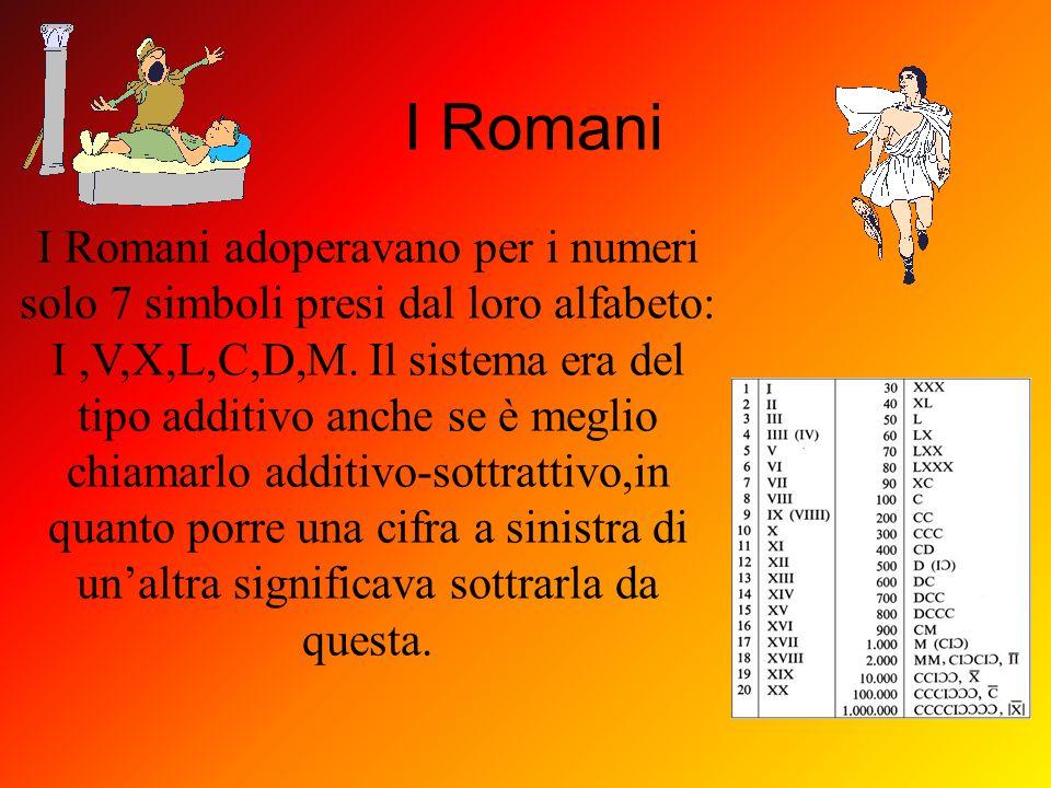 I Romani I Romani adoperavano per i numeri solo 7 simboli presi dal loro alfabeto: I,V,X,L,C,D,M. Il sistema era del tipo additivo anche se è meglio c