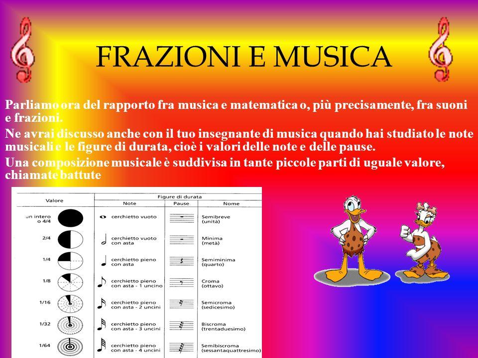 FRAZIONI E MUSICA Parliamo ora del rapporto fra musica e matematica o, più precisamente, fra suoni e frazioni. Ne avrai discusso anche con il tuo inse