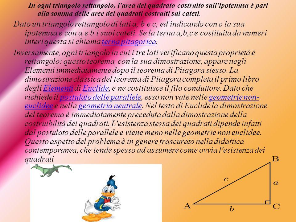 In ogni triangolo rettangolo, l'area del quadrato costruito sull'ipotenusa è pari alla somma delle aree dei quadrati costruiti sui cateti. Dato un tri