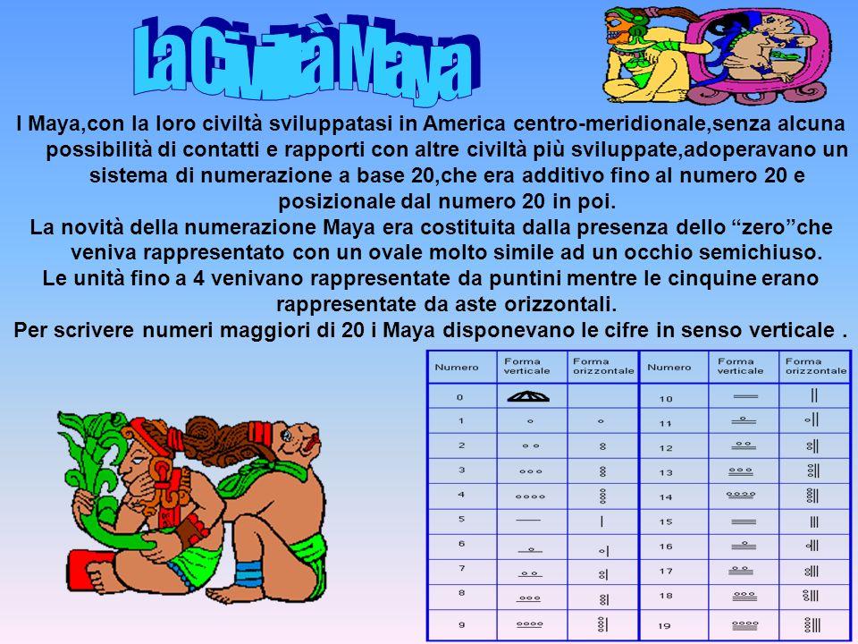 I Maya,con la loro civiltà sviluppatasi in America centro-meridionale,senza alcuna possibilità di contatti e rapporti con altre civiltà più sviluppate