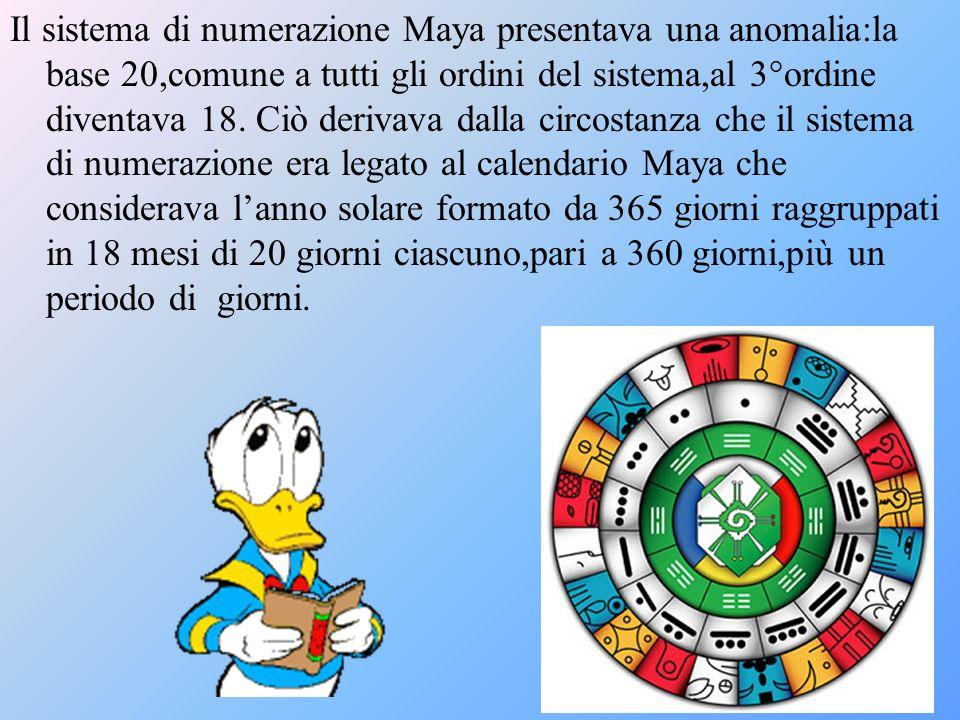 Il sistema di numerazione Maya presentava una anomalia:la base 20,comune a tutti gli ordini del sistema,al 3°ordine diventava 18. Ciò derivava dalla c