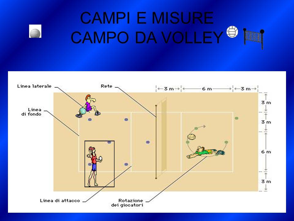 CAMPI E MISURE CAMPO DA VOLLEY