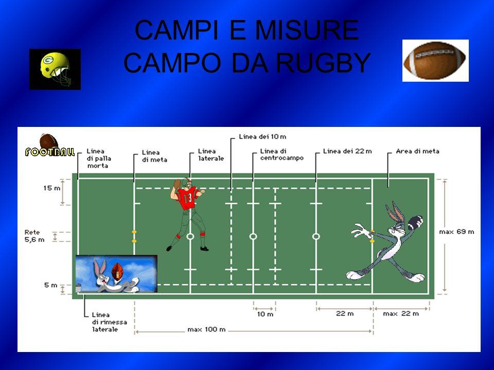 CAMPI E MISURE CAMPO DA RUGBY