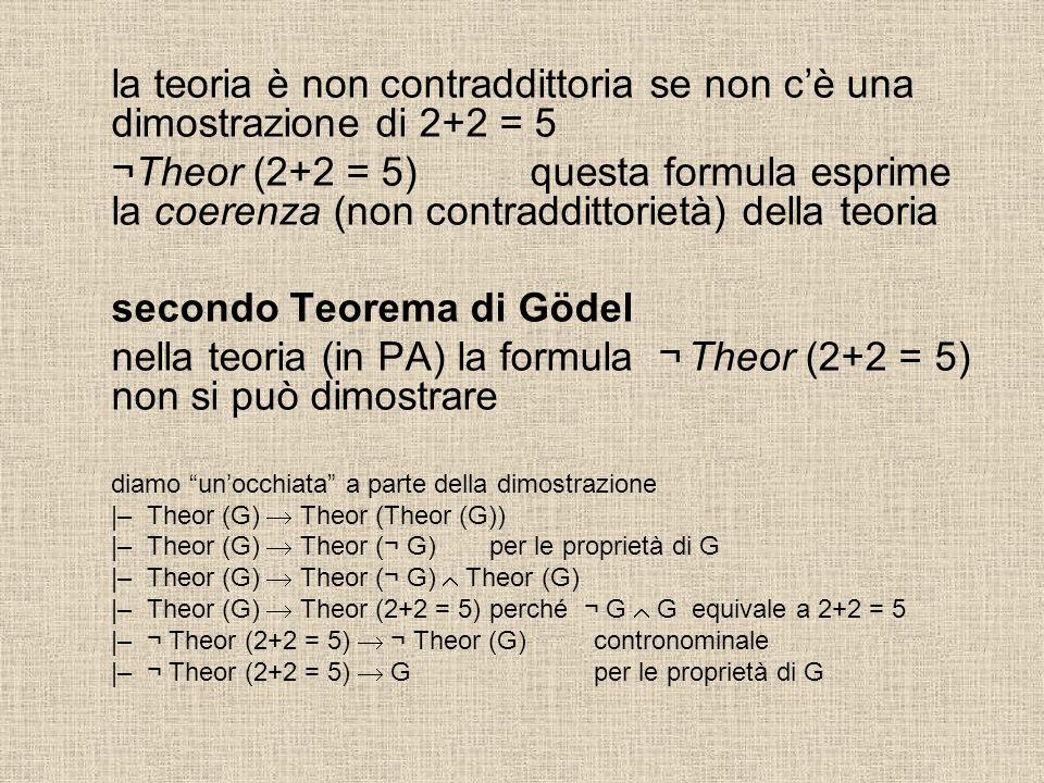 la teoria è non contraddittoria se non cè una dimostrazione di 2+2 = 5 ¬Theor (2+2 = 5) questa formula esprime la coerenza (non contraddittorietà) della teoria secondo Teorema di Gödel nella teoria (in PA) la formula ¬ Theor (2+2 = 5) non si può dimostrare diamo unocchiata a parte della dimostrazione |– Theor (G) Theor (Theor (G)) |– Theor (G) Theor (¬ G) per le proprietà di G |– Theor (G) Theor (¬ G) Theor (G) |– Theor (G) Theor (2+2 = 5)perché ¬ G G equivale a 2+2 = 5 |– ¬ Theor (2+2 = 5) ¬ Theor (G) contronominale |– ¬ Theor (2+2 = 5) Gper le proprietà di G