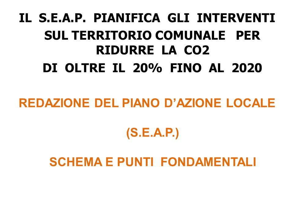 IL S.E.A.P. PIANIFICA GLI INTERVENTI SUL TERRITORIO COMUNALE PER RIDURRE LA CO2 DI OLTRE IL 20% FINO AL 2020 REDAZIONE DEL PIANO DAZIONE LOCALE (S.E.A