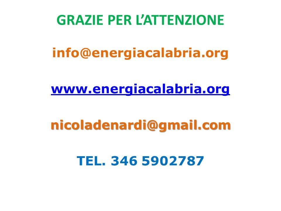 GRAZIE PER LATTENZIONE info@energiacalabria.org www.energiacalabria.orgnicoladenardi@gmail.com TEL. 346 5902787