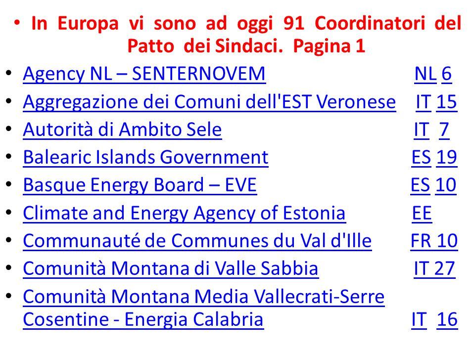 In Europa vi sono ad oggi 91 Coordinatori del Patto dei Sindaci.
