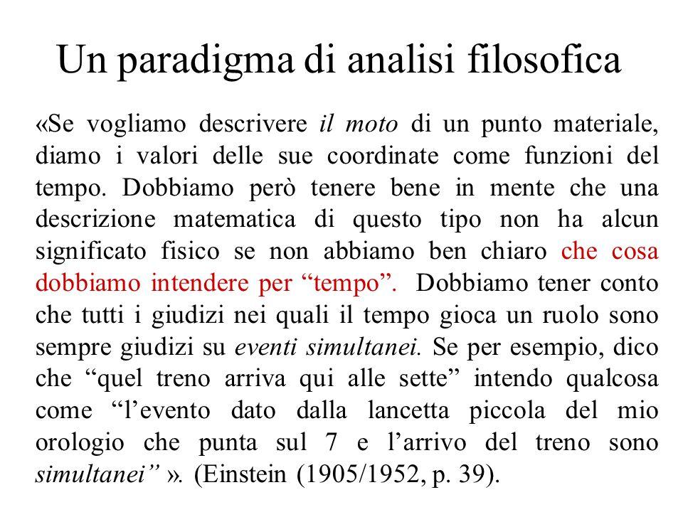 Un paradigma di analisi filosofica «Se vogliamo descrivere il moto di un punto materiale, diamo i valori delle sue coordinate come funzioni del tempo.