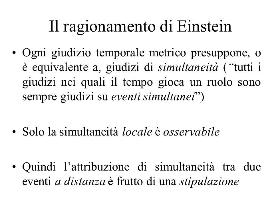 Il ragionamento di Einstein Ogni giudizio temporale metrico presuppone, o è equivalente a, giudizi di simultaneità (tutti i giudizi nei quali il tempo gioca un ruolo sono sempre giudizi su eventi simultanei) Solo la simultaneità locale è osservabile Quindi lattribuzione di simultaneità tra due eventi a distanza è frutto di una stipulazione