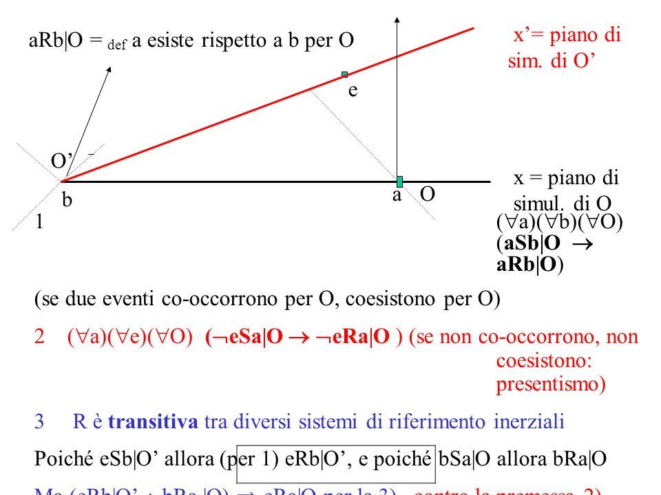 a e O b x= piano di sim.di O x = piano di simul.