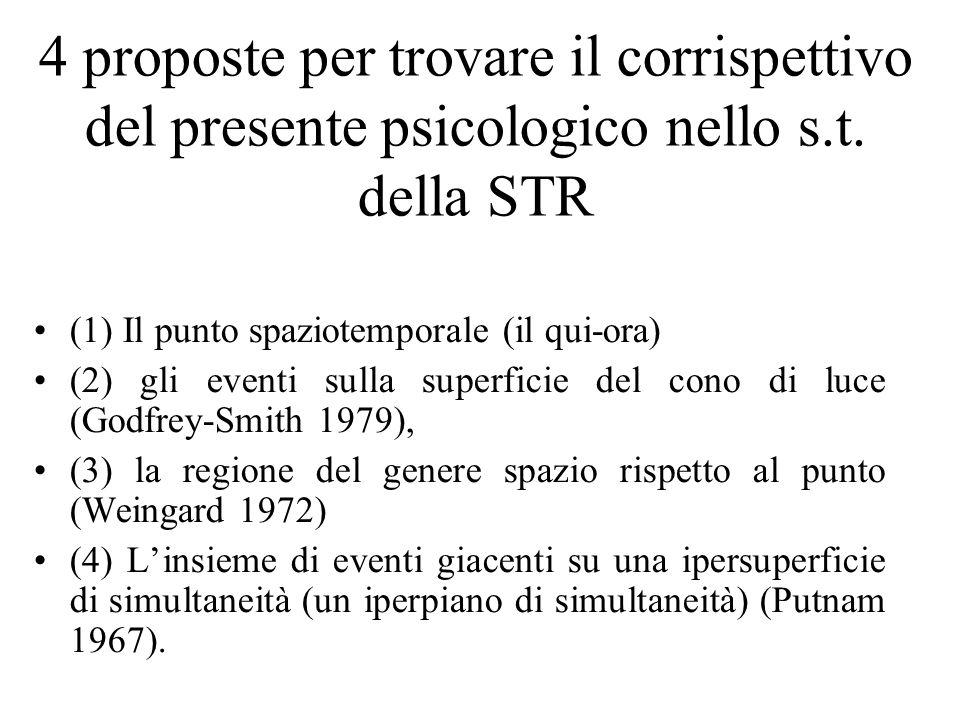 4 proposte per trovare il corrispettivo del presente psicologico nello s.t.