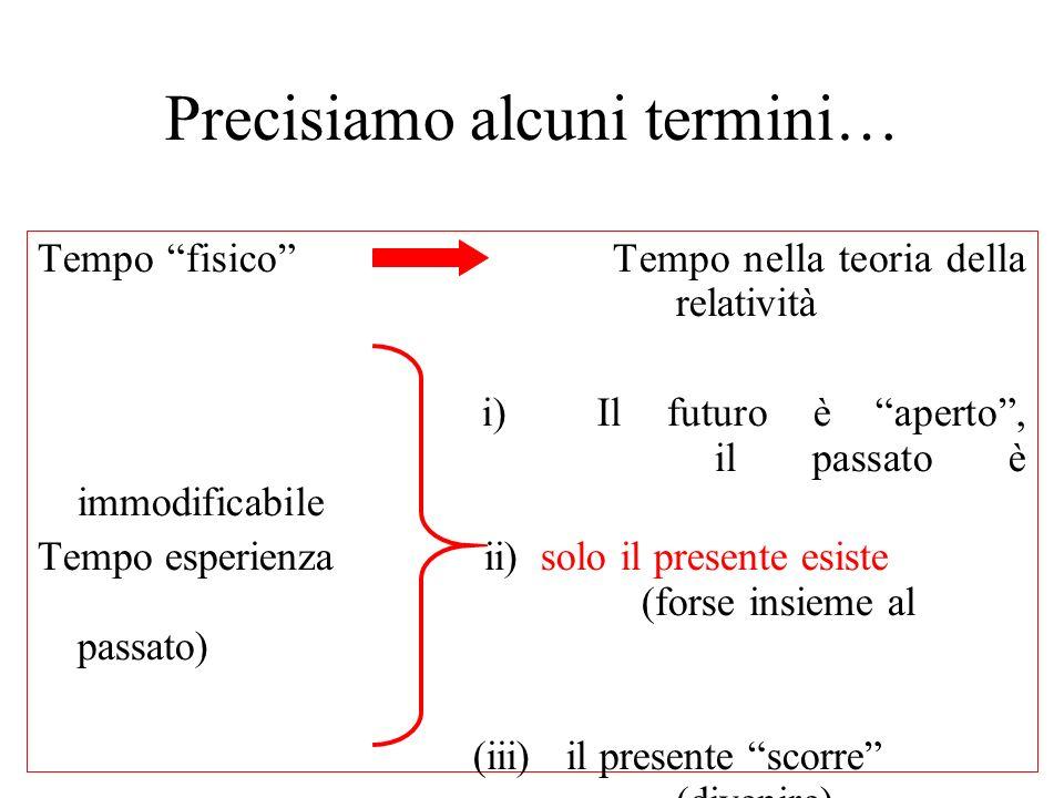 Precisiamo alcuni termini… Tempo fisico Tempo nella teoria della relatività i) Il futuro è aperto, il passato è immodificabile Tempo esperienza ii) solo il presente esiste (forse insieme al passato) (iii) il presente scorre (divenire)