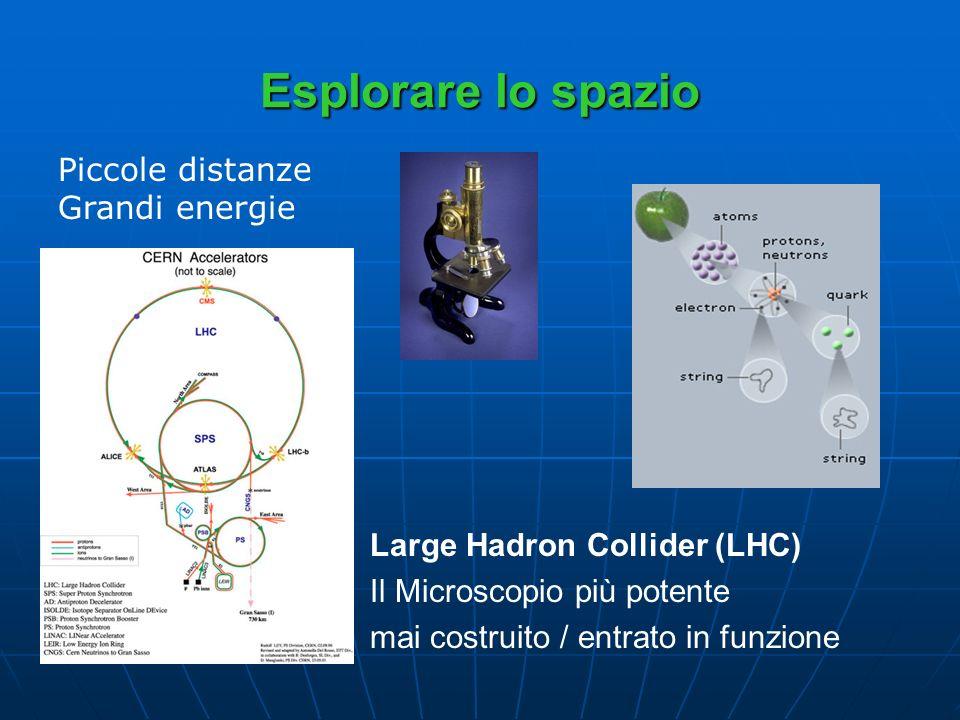 Esplorare lo spazio Large Hadron Collider (LHC) Il Microscopio più potente mai costruito / entrato in funzione Piccole distanze Grandi energie