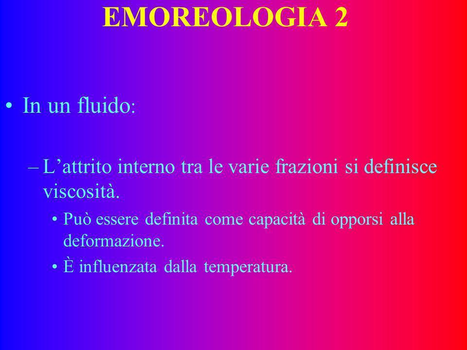 EMOREOLOGIA 1 REOLOGIA: –la scienza che studia il deformarsi della materia (in qualunque suo stadio) in movimento. –Esso può essere: Plastico (irrever