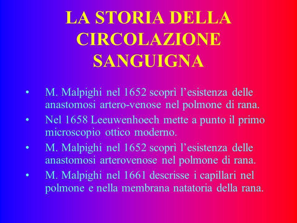 LA STORIA DELLA CIRCOLAZIONE SANGUIGNA M.