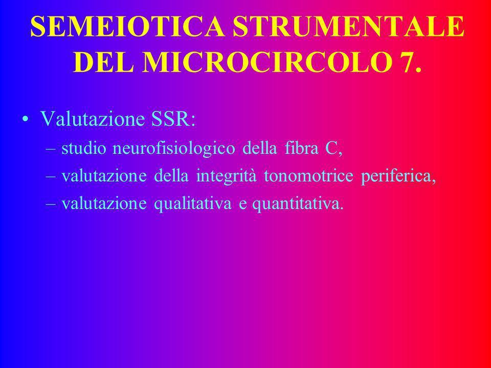 SEMEIOTICA STRUMENTALE DEL MICROCIRCOLO 6. Pletismografia: –valuta le variazioni di perfusione successive a: variazione fisiologiche, stimoli. –Metodo